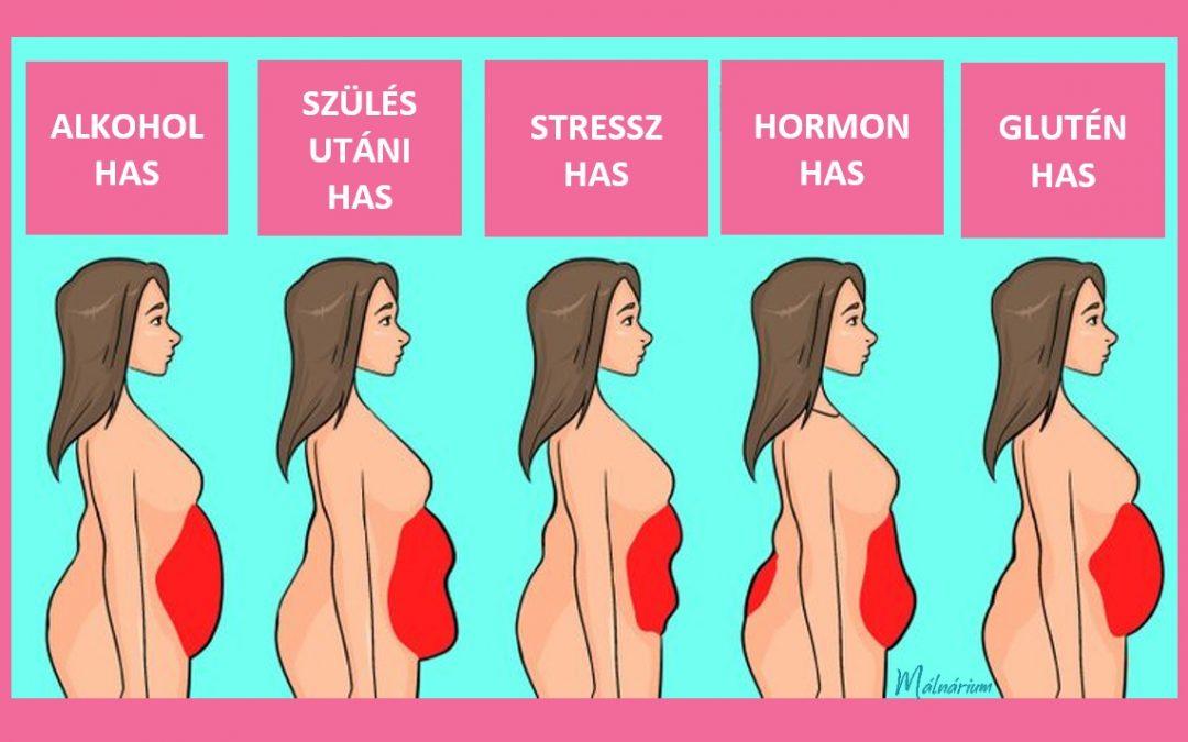 hogyan veszítek el a hasi zsírtól