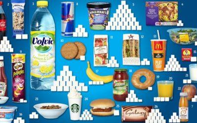 Te mennyi cukrot eszel úgy, hogy nem is gondolod?